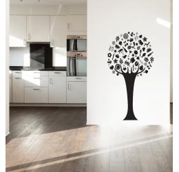 Drzewo NKU124